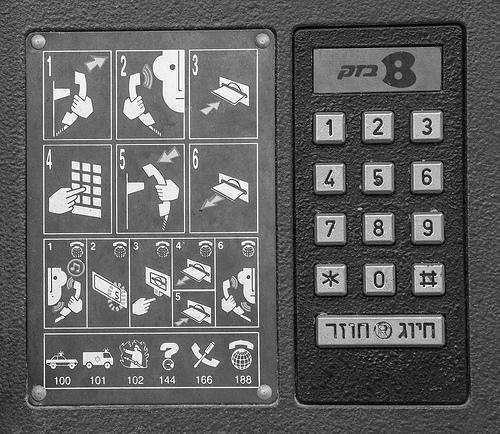 Numerologie telefonního čísla